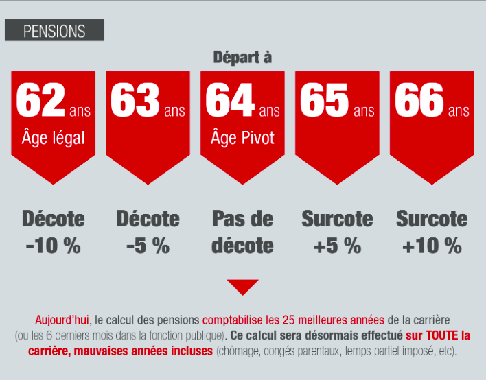 Infographie NVO